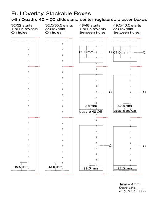 32mm Cabinetmaking : Basics : 32mm System Basics